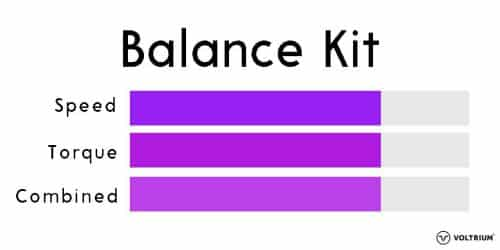 Balance Kit