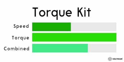 Torque Kit